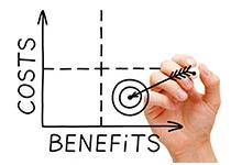 costs versus benefits diagram