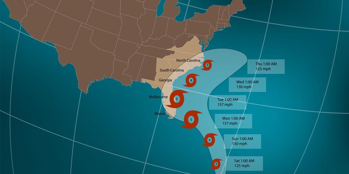 map of path of Hurricane Dorian